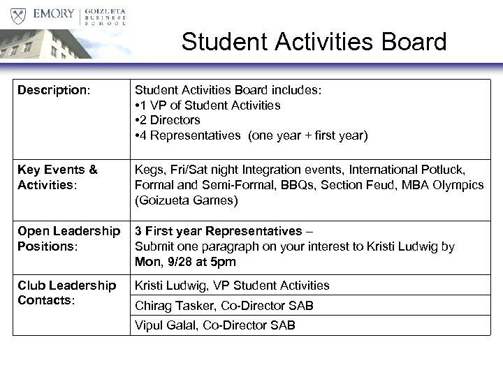 Student Activities Board Description: Student Activities Board includes: • 1 VP of Student Activities