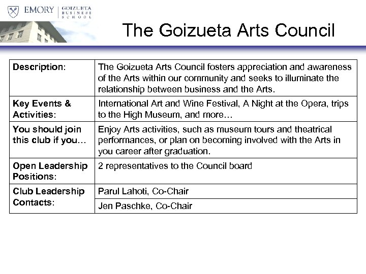 The Goizueta Arts Council Description: The Goizueta Arts Council fosters appreciation and awareness of