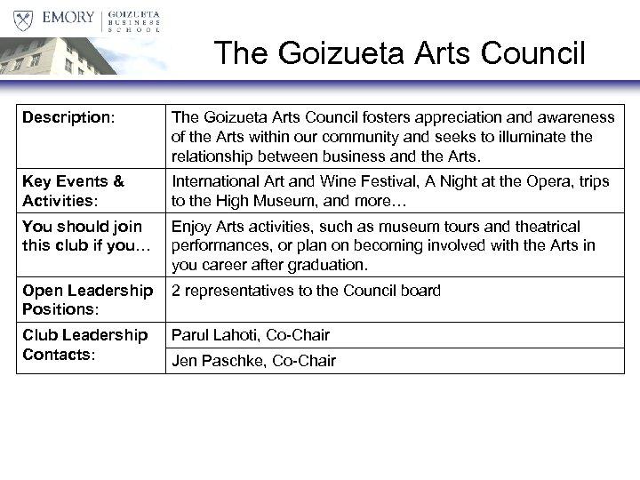 The Goizueta Arts Council Description: The Goizueta Arts Council fosters appreciation and awareness of