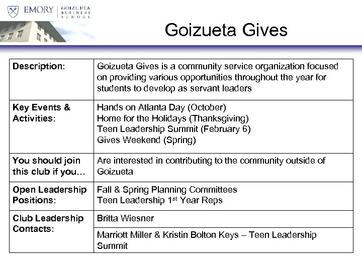 Goizueta Gives Description: Goizueta Gives is a community service organization focused on providing various