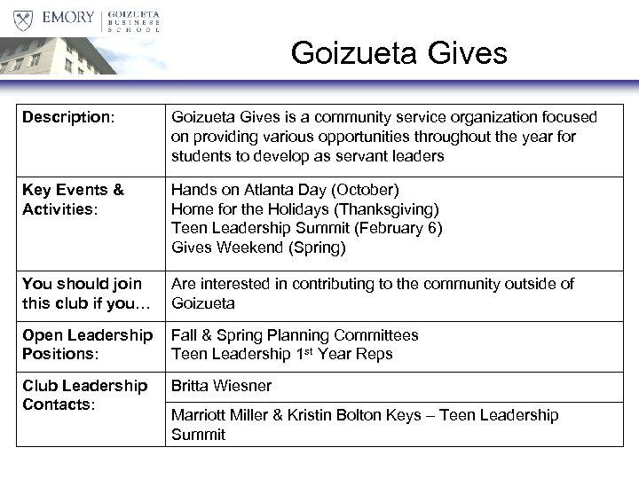 Goizueta Gives Description: Goizueta Gives is a community service organization focused on providing various