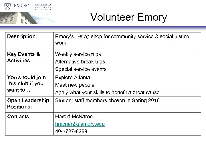 Volunteer Emory Description: Emory's 1 -stop shop for community service & social justice work