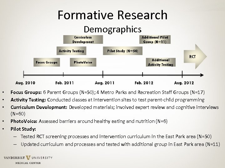 Formative Research Demographics • • • Focus Groups: 6 Parent Groups (N=50); 4 Metro