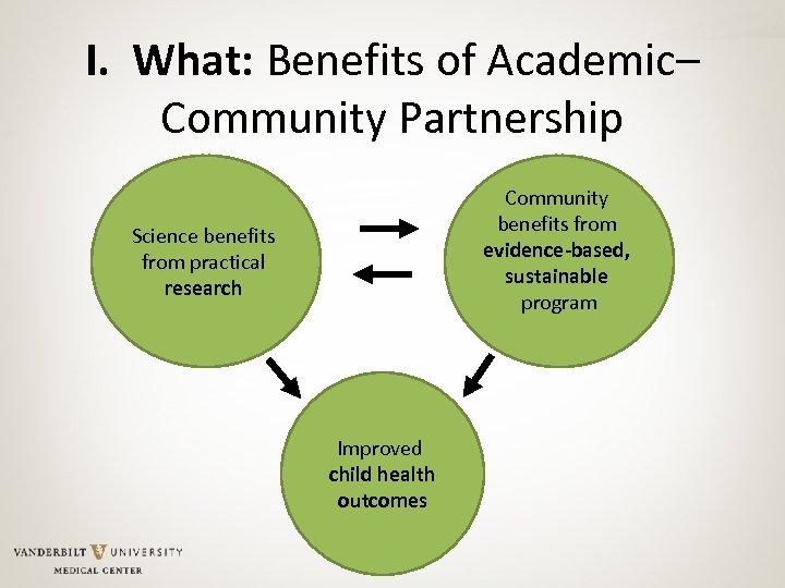 I. What: Benefits of Academic– Community Partnership Community benefits from evidence-based, sustainable program Science