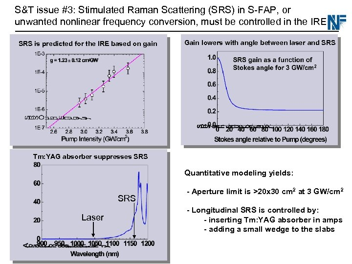 S&T issue #3: Stimulated Raman Scattering (SRS) in S-FAP, or unwanted nonlinear frequency conversion,