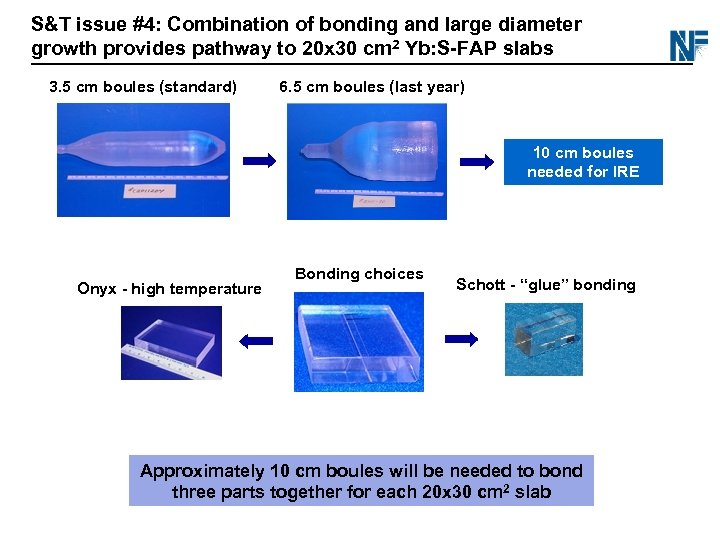 S&T issue #4: Combination of bonding and large diameter growth provides pathway to 20
