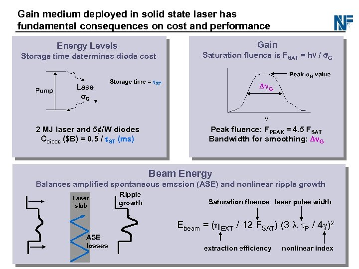 Gain medium deployed in solid state laser has fundamental consequences on cost and performance