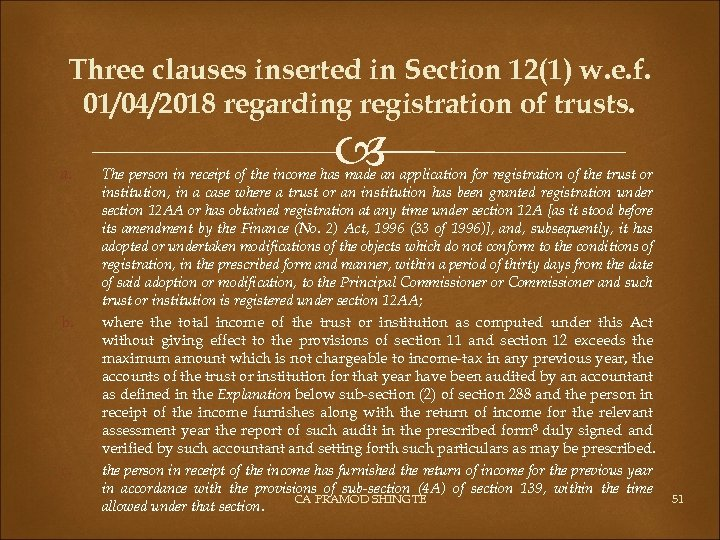 Three clauses inserted in Section 12(1) w. e. f. 01/04/2018 regarding registration of trusts.
