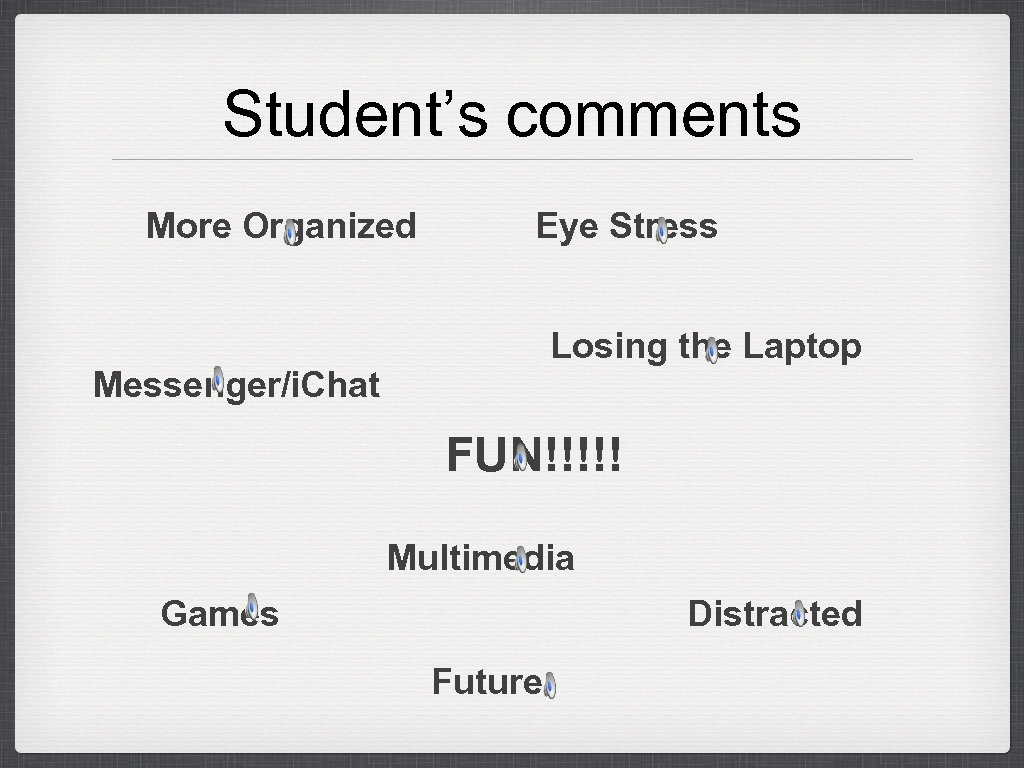 Student's comments More Organized Eye Stress Losing the Laptop Messenger/i. Chat FUN!!!!! Multimedia Games