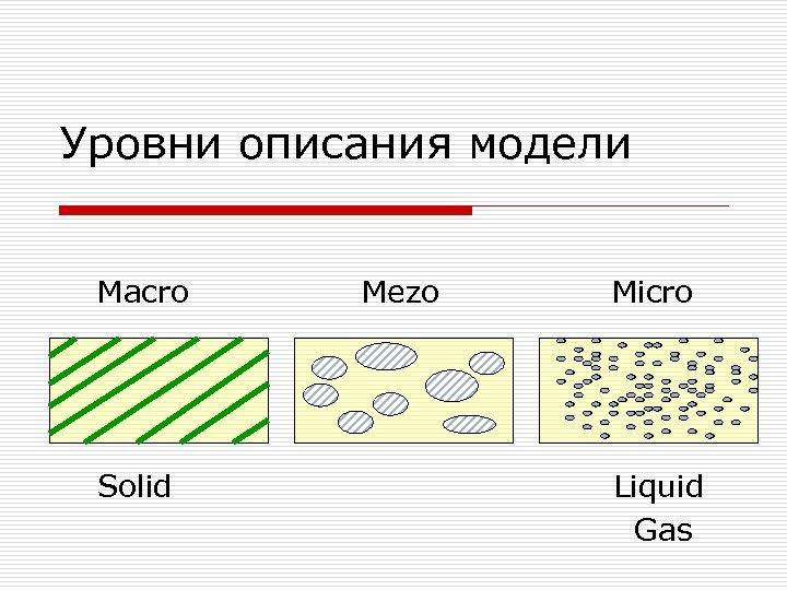 Уровни описания модели Macro Solid Mezo Micro Liquid Gas