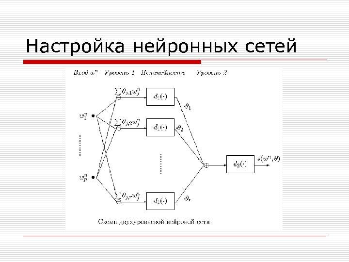 Настройка нейронных сетей