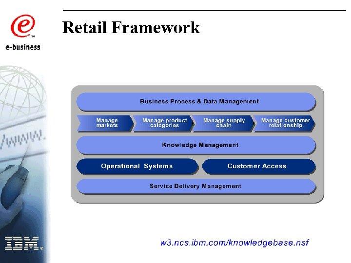 Retail Framework