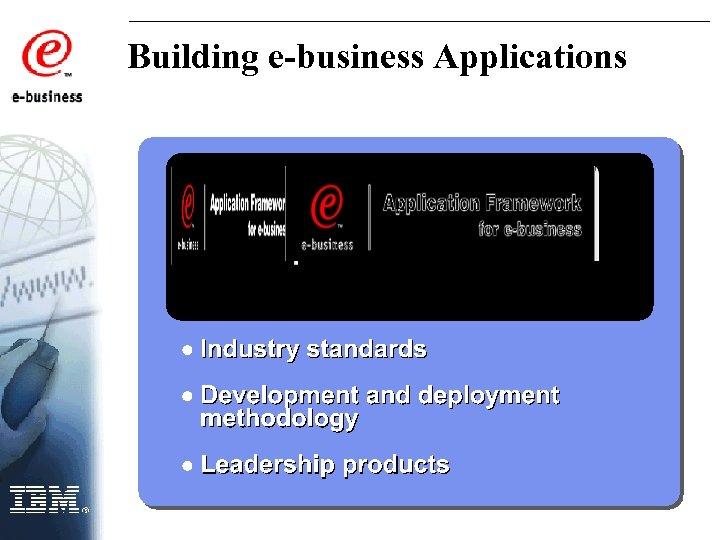 Building e-business Applications