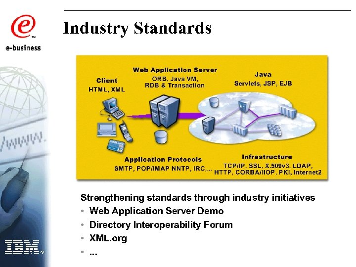 Industry Standards Strengthening standards through industry initiatives • Web Application Server Demo • Directory