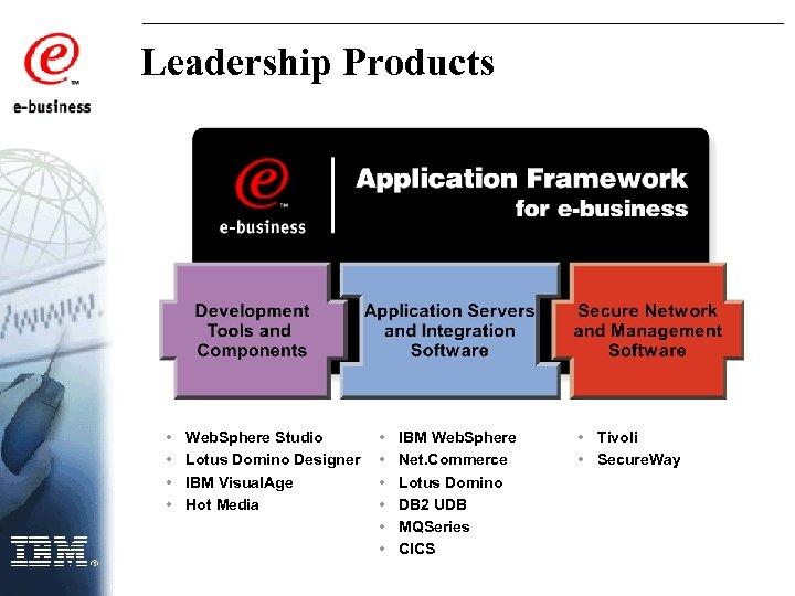 Leadership Products • • Web. Sphere Studio Lotus Domino Designer IBM Visual. Age Hot