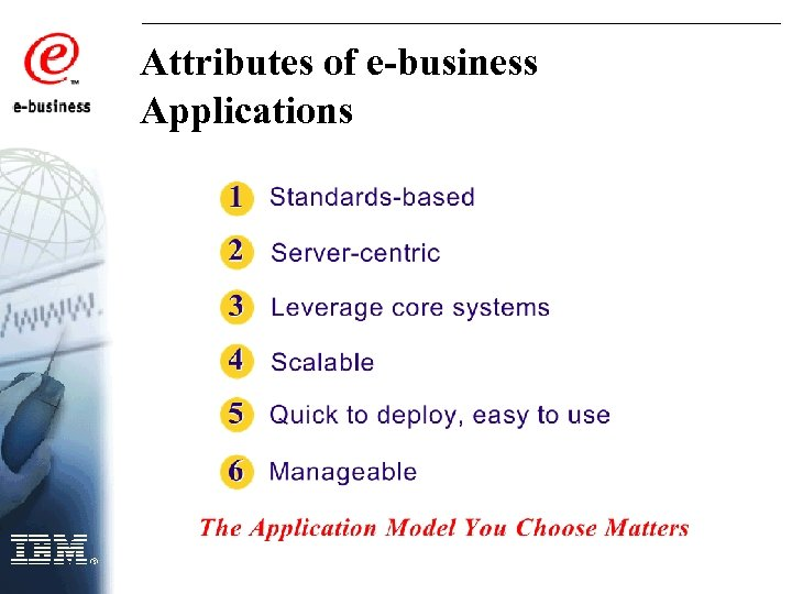Attributes of e-business Applications