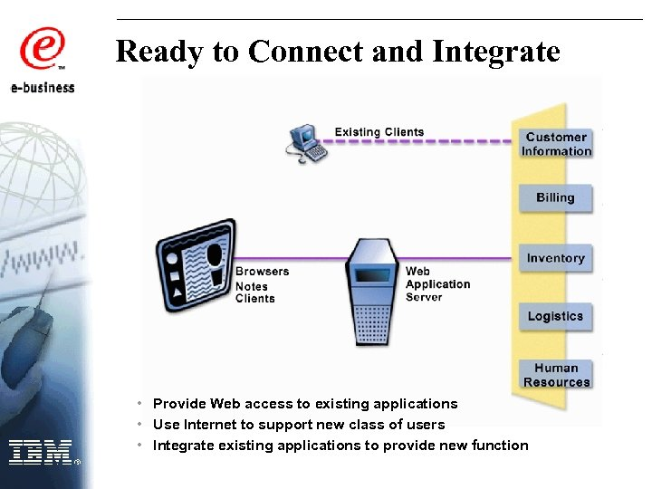 Ready to Connect and Integrate • Provide Web access to existing applications • Use