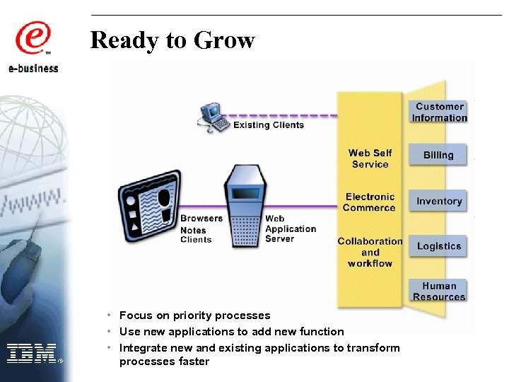 Ready to Grow • Focus on priority processes • Use new applications to add