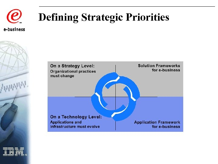 Defining Strategic Priorities