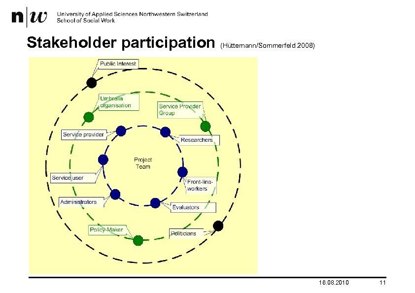 Stakeholder participation (Hüttemann/Sommerfeld 2008) 16. 08. 2010 11