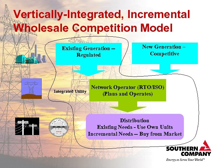 Vertically-Integrated, Incremental Wholesale Competition Model Existing Generation -Regulated Integrated Utility New Generation – Competitive