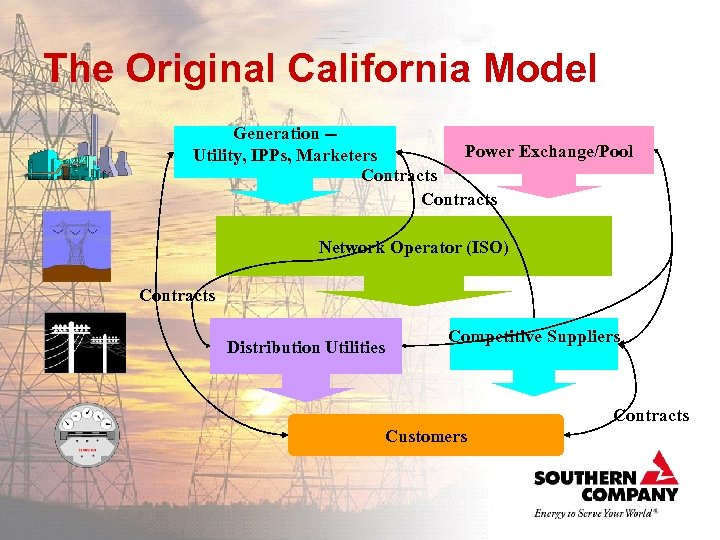 The Original California Model Generation -Power Exchange/Pool Utility, IPPs, Marketers Contracts Network Operator (ISO)