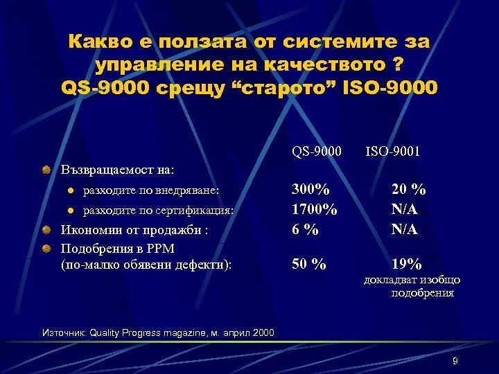 """Какво е ползата от системите за управление на качеството ? QS-9000 срещу """"старото"""" ISO-9000"""