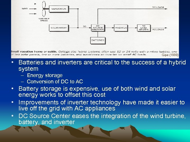 Gipe (1999) • Batteries and inverters are critical to the success of a hybrid