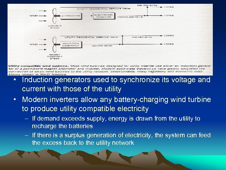 • Induction generators used to synchronize its voltage and current with those of
