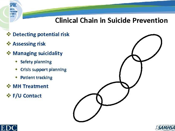 Clinical Chain in Suicide Prevention v Detecting potential risk v Assessing risk v Managing