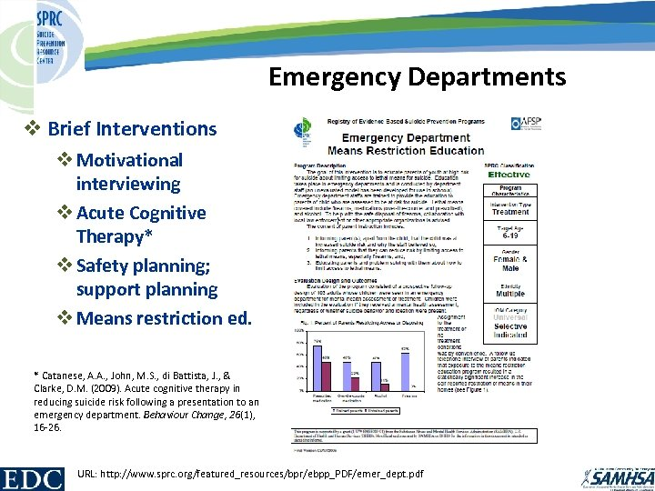 Emergency Departments v Brief Interventions v Motivational interviewing v Acute Cognitive Therapy* v Safety