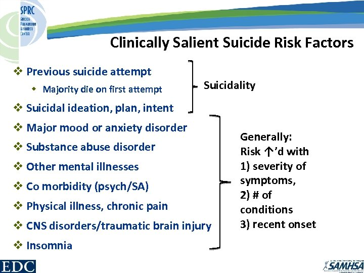 Clinically Salient Suicide Risk Factors v Previous suicide attempt w Majority die on first