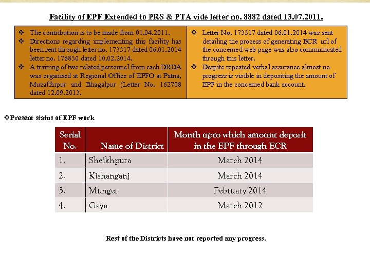 Facility of EPF Extended to PRS & PTA vide letter no. 8882 dated 13.