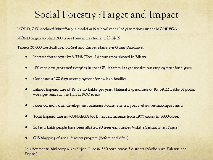 Social Forestry : Target and Impact MORD, GOI declared Muzaffarpur model as National model