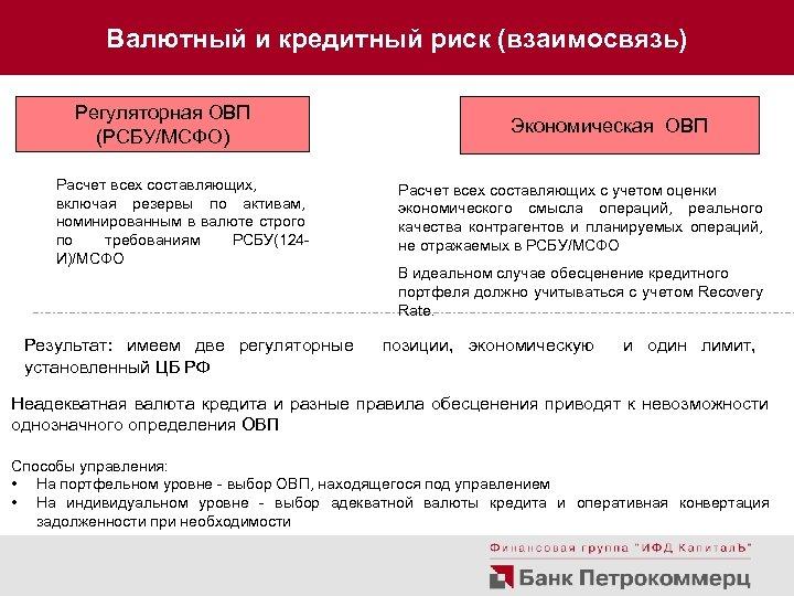 Валютный и кредитный риск (взаимосвязь) Регуляторная ОВП (РСБУ/МСФО) Расчет всех составляющих, включая резервы по