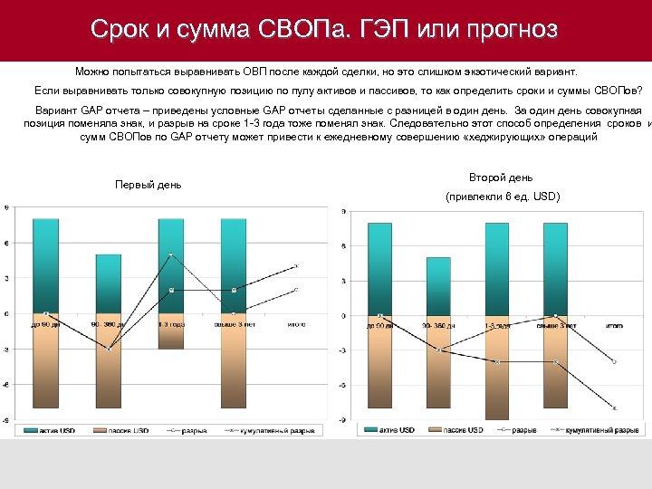 Срок и сумма СВОПа. ГЭП или прогноз Можно попытаться выравнивать ОВП после каждой сделки,