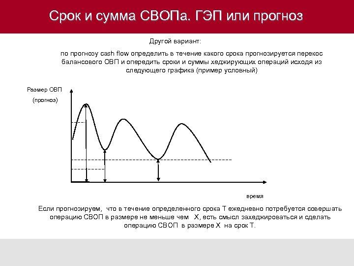 Срок и сумма СВОПа. ГЭП или прогноз Другой вариант: по прогнозу cash flow определить