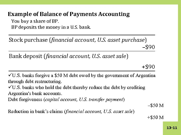 Example of Balance of Payments Accounting You buy a share of BP. BP deposits