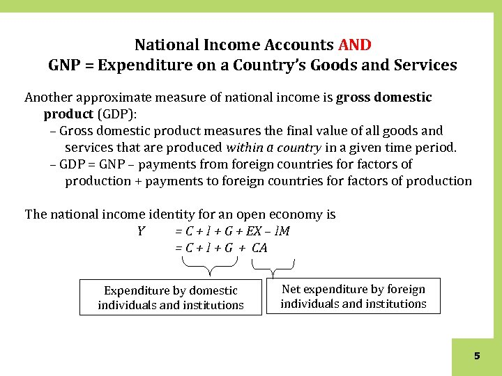 National Income Accounts AND GNP = Expenditure on a Country's Goods and Services Another