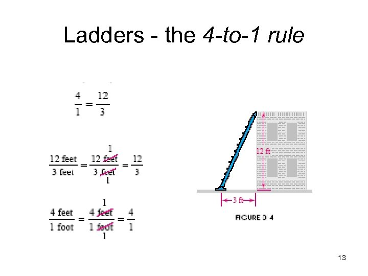 Ladders - the 4 -to-1 rule 13