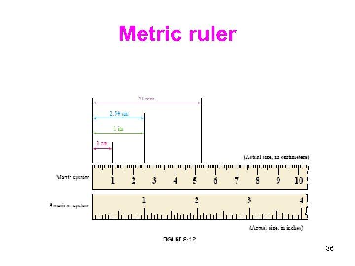 Metric ruler 36