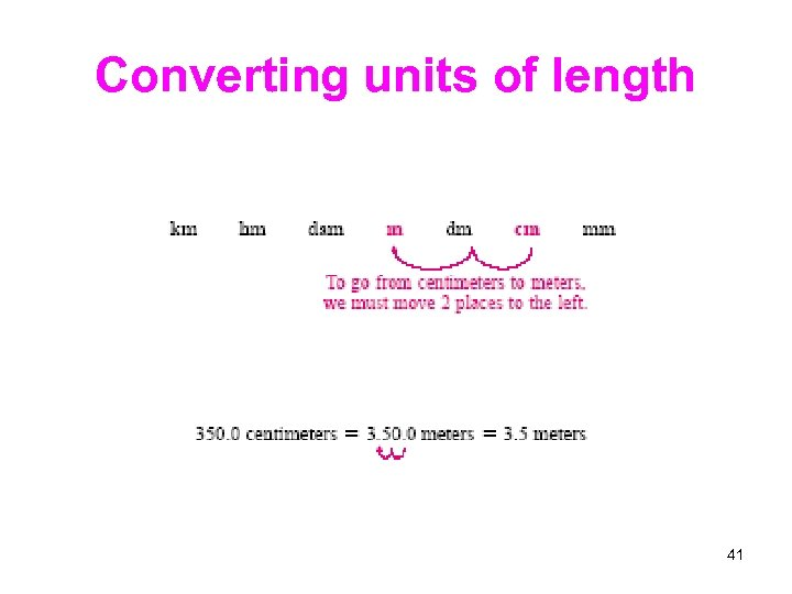 Converting units of length 41