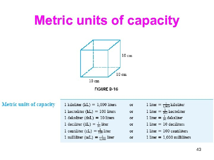 Metric units of capacity 43