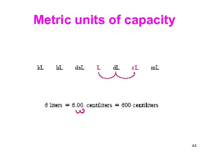 Metric units of capacity 44