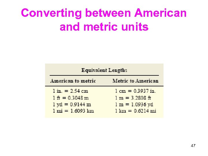 Converting between American and metric units 47