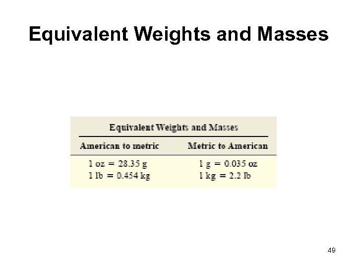 Equivalent Weights and Masses 49