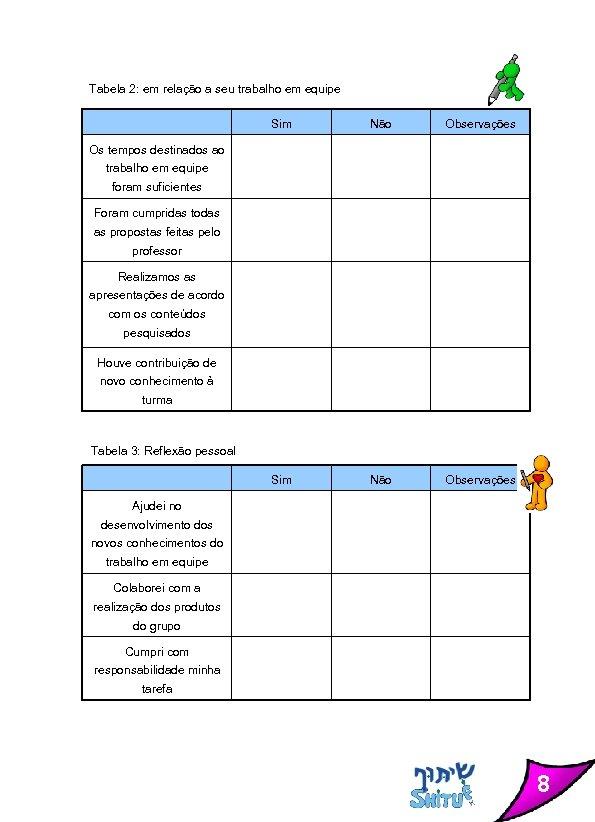 Tabela 2: em relação a seu trabalho em equipe Sim Não Observações Os tempos