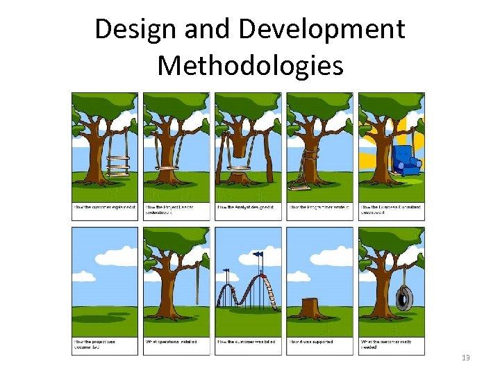 Design and Development Methodologies 13