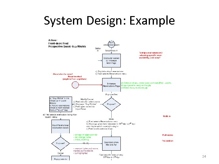 System Design: Example 24