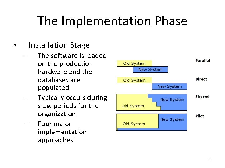 The Implementation Phase • Installation Stage – – – The software is loaded on